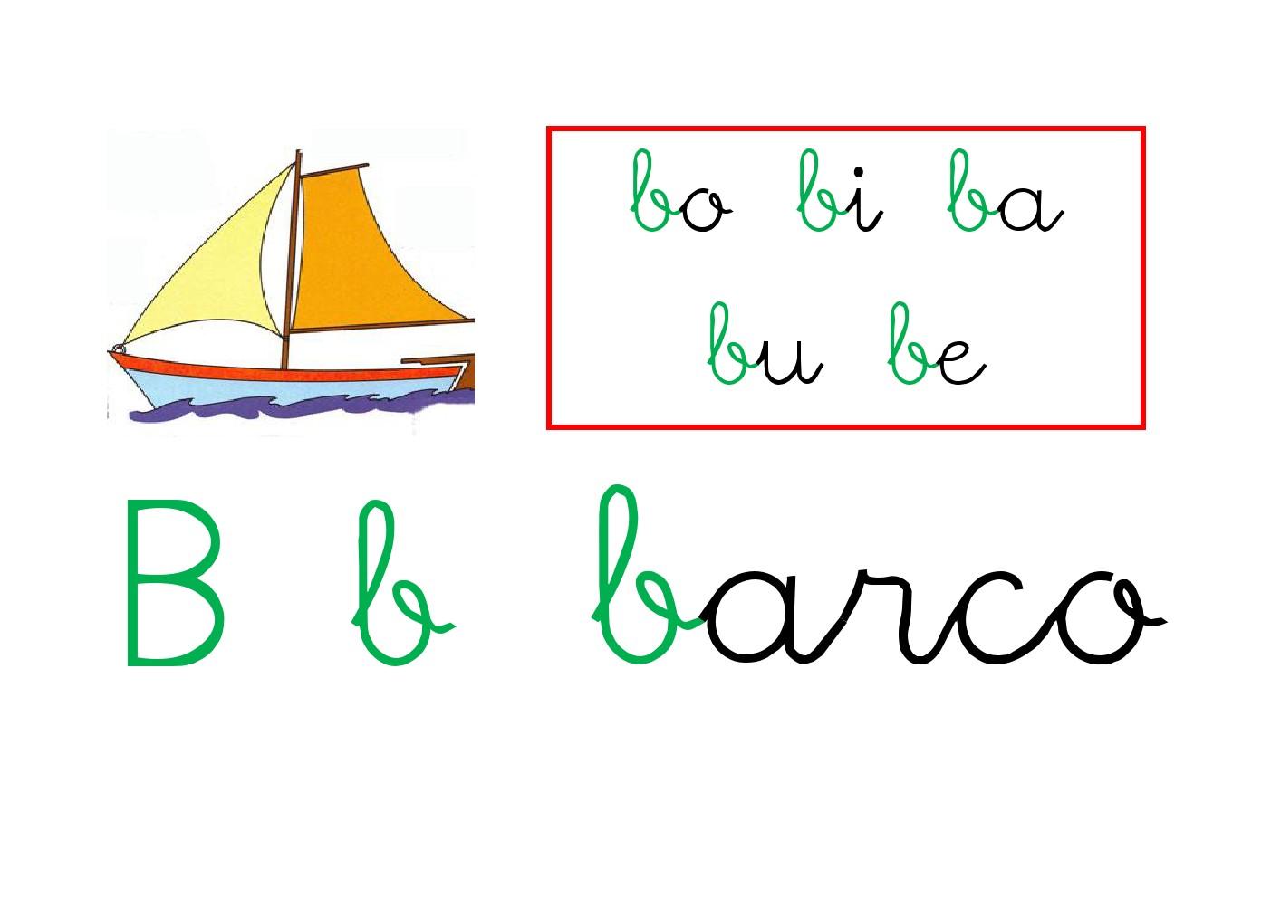 Fichas para aprender a leer por sílabas | Fichas para imprimir